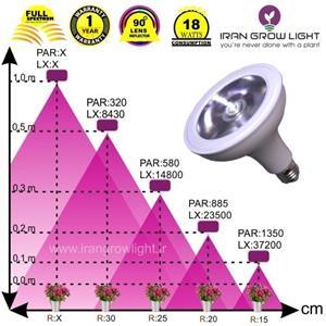 لامپ رشد گیاه COB توان 55WL